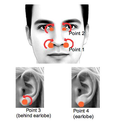 Stuffy nose massage points